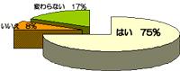 c-graph02.jpg