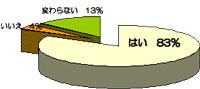 c-graph03.jpg